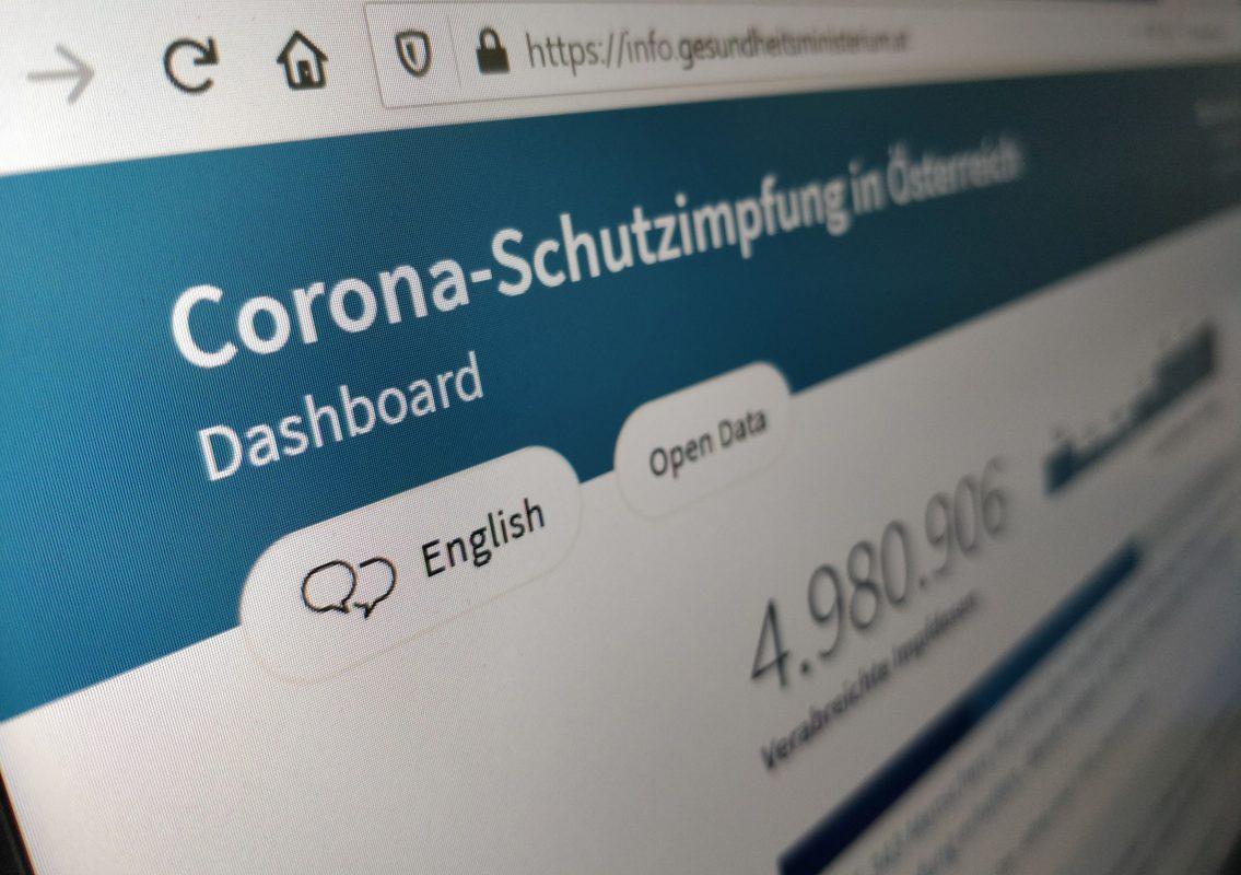 Corona-Impfdashboard